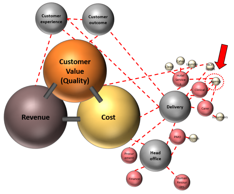 cost reduction component model